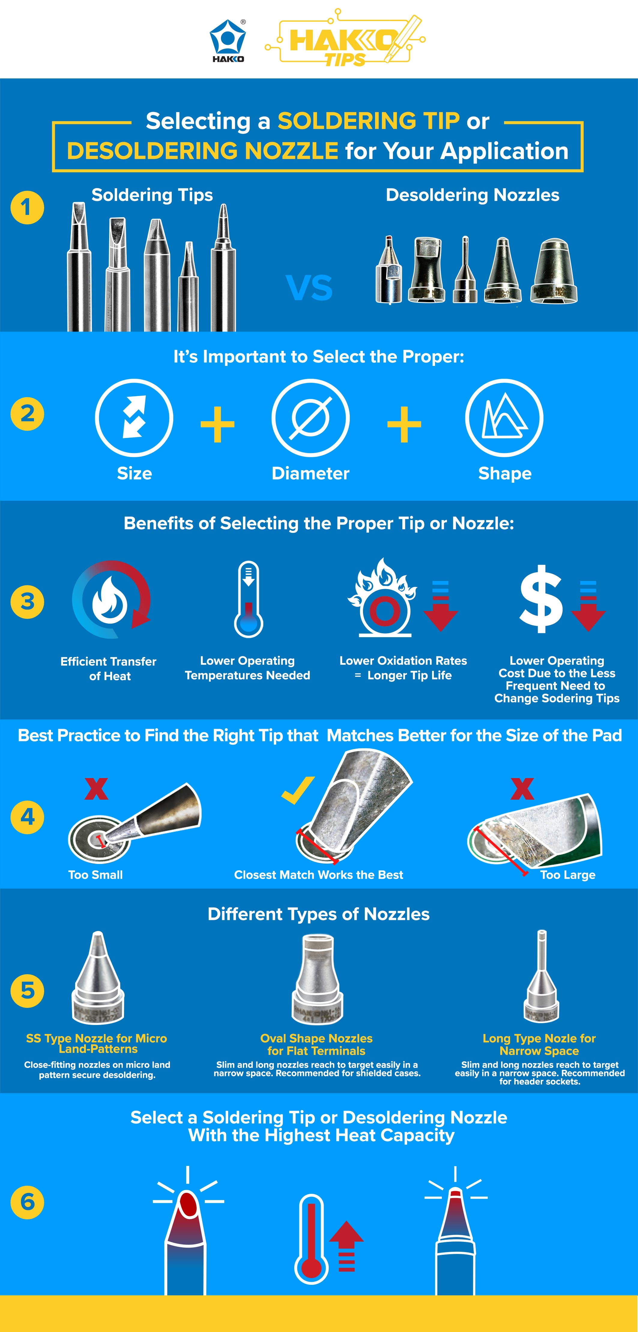 Infographic_TIPS & NOZZLES
