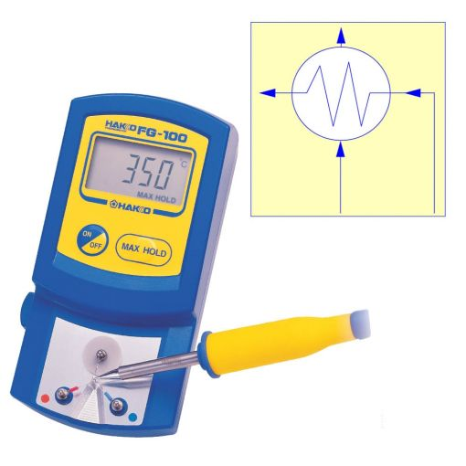 FG100-US01 Tip Thermometer with Certification — (°Celsius)